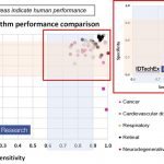 AI in Medical Diagnostics: Key Strategies for Faster Clinical Uptake