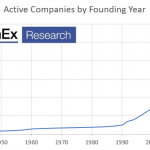 COVID-19 Driving Unprecedented Growth for Antimicrobial Industry, Finds IDTechEx