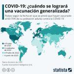 COVID-19: ¿cuándo lograremos una vacunación generalizada?