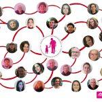 Cátedra Macrosad de la Universidad de Granada desarrolla el proyecto Harmonía para fomentar la conexión intergeneracional en pandemia