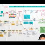 Un nuevo Mapa de Voluntariado Corporativo guiará a las empresas en el diseño de acciones de alto impacto social y empresarial